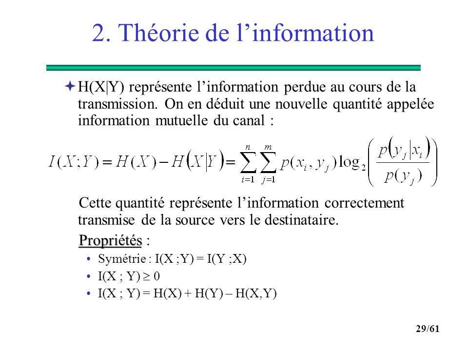 28/61 2. Théorie de l'information