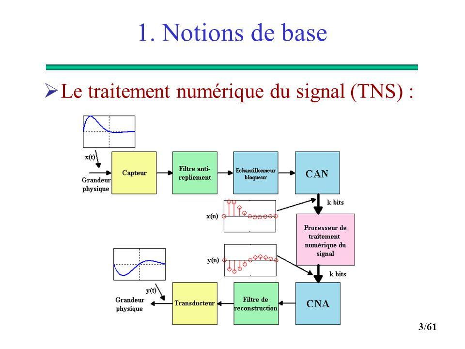2/61 Plan  1. Notions de base  2. Théorie de l'information  3. Quantification  4. Codage de la parole  Qu'est-ce que la parole ?  Modélisation L