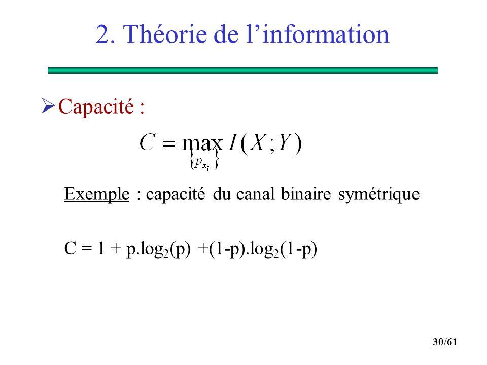 29/61 2. Théorie de l'information  H(X|Y) représente l'information perdue au cours de la transmission. On en déduit une nouvelle quantité appelée inf