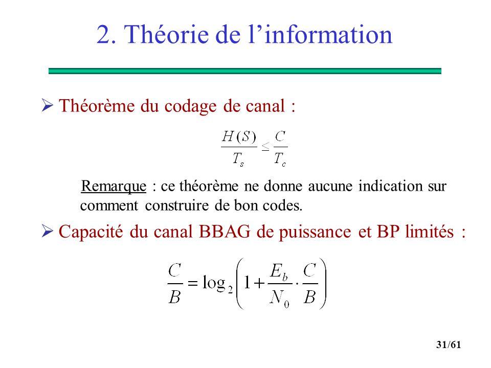30/61 2. Théorie de l'information  Capacité : Exemple : capacité du canal binaire symétrique C = 1 + p.log 2 (p) +(1-p).log 2 (1-p)