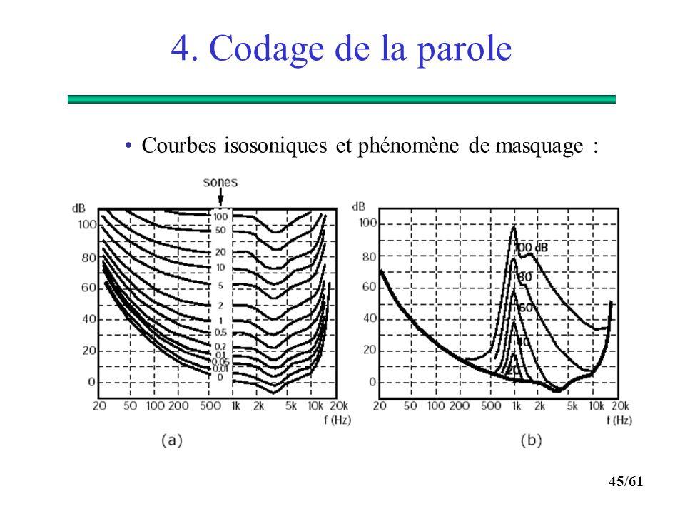 44/61 4. Codage de la parole Champ auditif [500Hz, 10KHz] : I(dB) = 10log(I/I 0 ) avec I 0 = 10 -12 W.m 2 (1KHz)