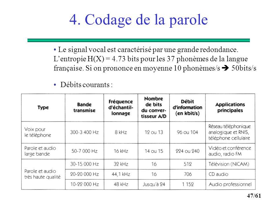 46/61 4. Codage de la parole  Le niveau acoustique : on étudie le signal électrique associé : Traits acoustiques : fréquence fondamentale, énergie et