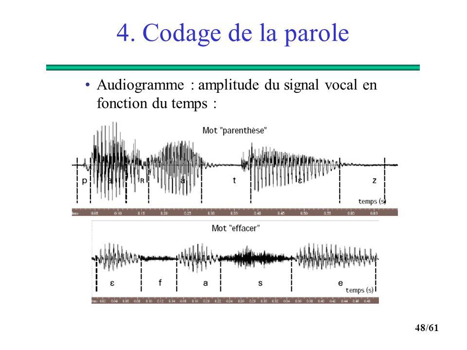 47/61 4. Codage de la parole Débits courants : Le signal vocal est caractérisé par une grande redondance. L'entropie H(X) = 4.73 bits pour les 37 phon