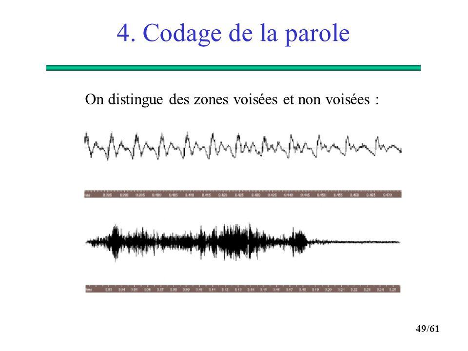 48/61 4. Codage de la parole Audiogramme : amplitude du signal vocal en fonction du temps :