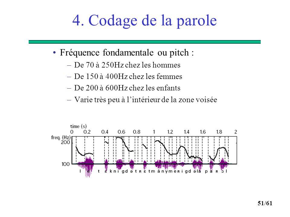 50/61 4. Codage de la parole Transformée de Fourier à court terme (fenêtres de 30ms) : On observe des pics de résonance que l'on appelle les formants.