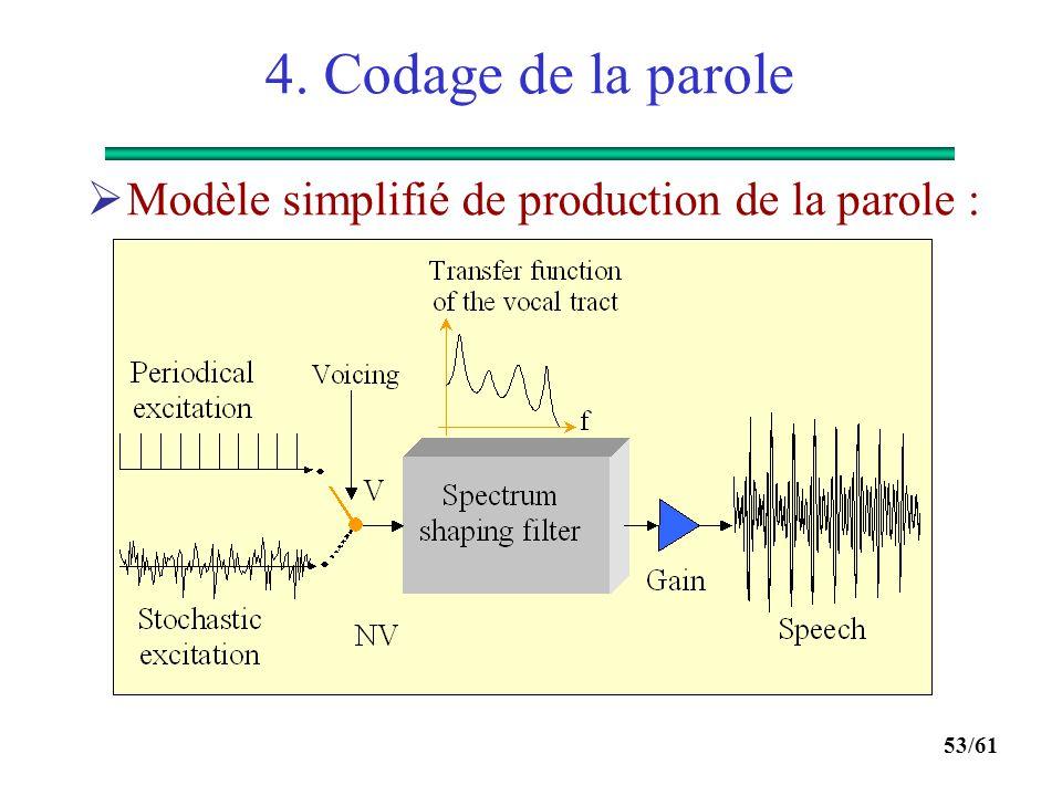 52/61 4. Codage de la parole Spectrogramme : évolution temporelle du spectre à court terme :