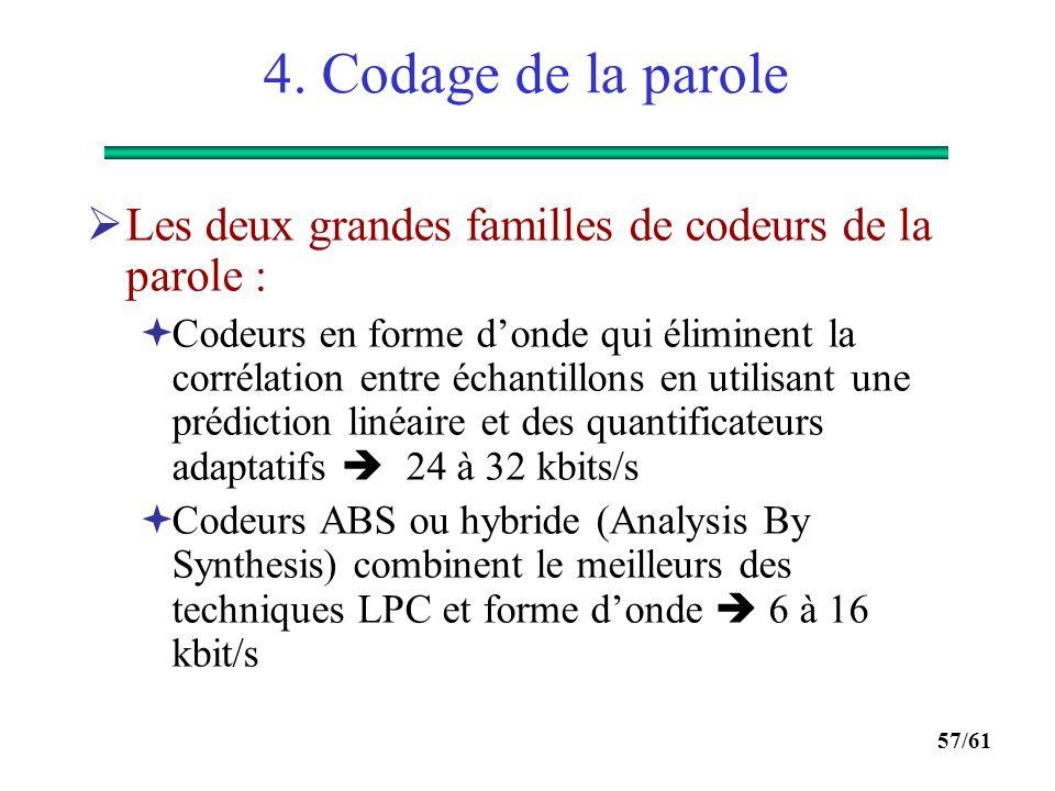 56/61 4. Codage de la parole  Exemple : le codeur NATO LPC10 :