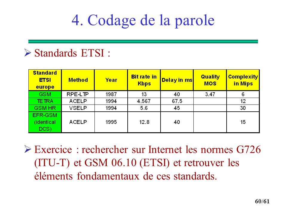 59/61 4. Codage de la parole  Standards ITU :