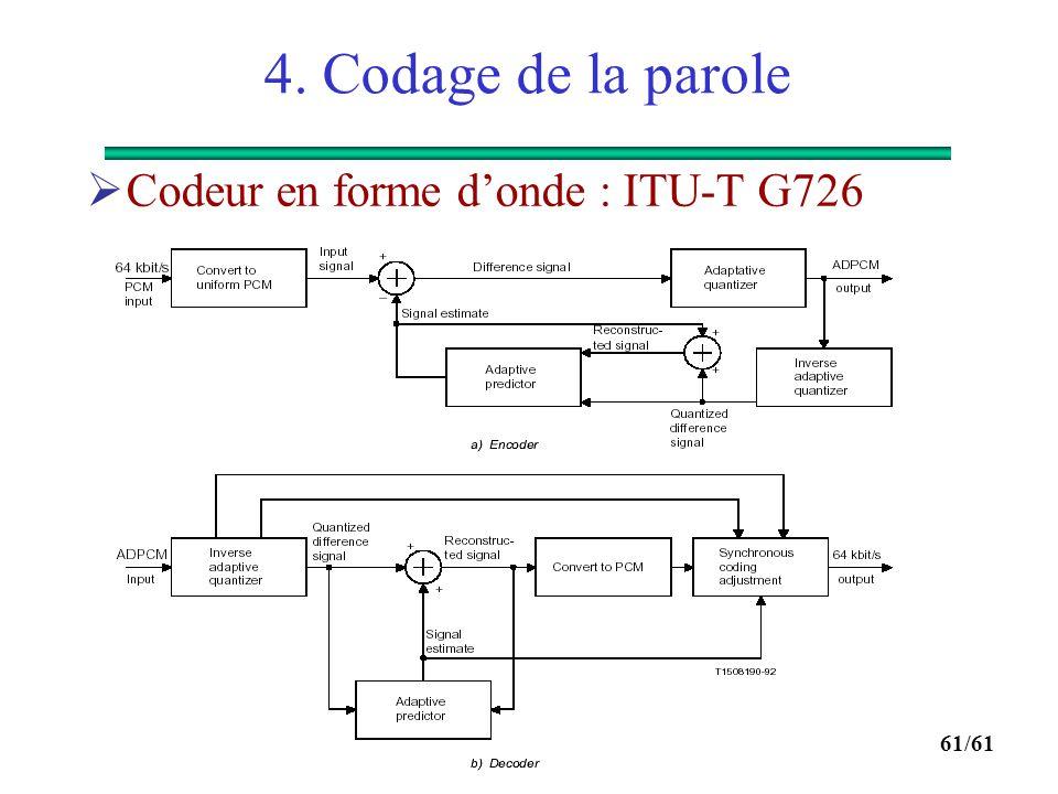 60/61 4. Codage de la parole  Standards ETSI :  Exercice : rechercher sur Internet les normes G726 (ITU-T) et GSM 06.10 (ETSI) et retrouver les élém