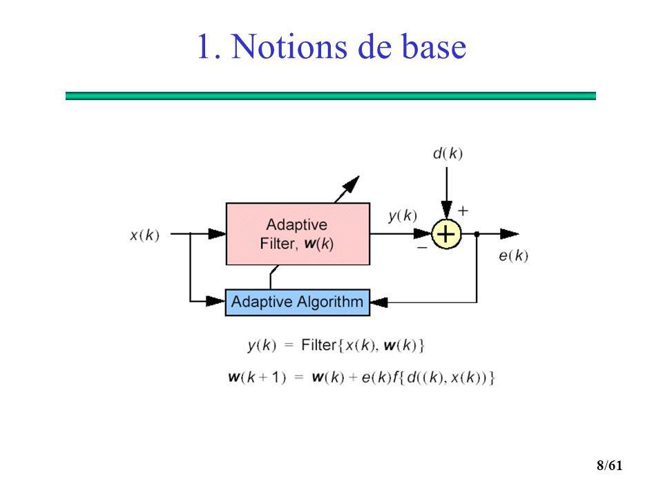 7/61 1. Notions de base Les filtres IIR (Infinite Impulse Response) qui sont obtenus à partir des fonctions analogiques (passage de s à z). La fonctio