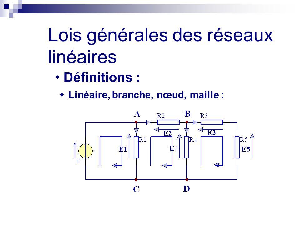 Lois générales des réseaux linéaires Définitions :  Linéaire, branche, nœud, maille :