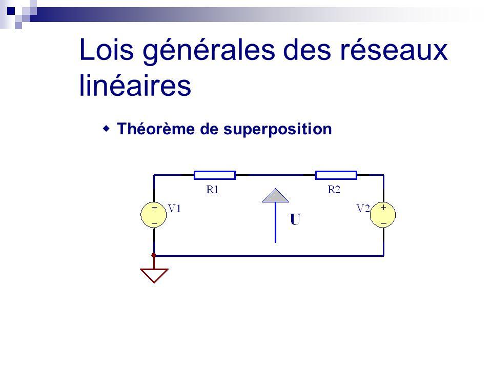Lois générales des réseaux linéaires  Théorème de superposition