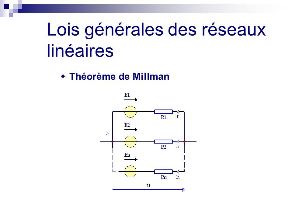 Lois générales des réseaux linéaires  Théorème de Millman