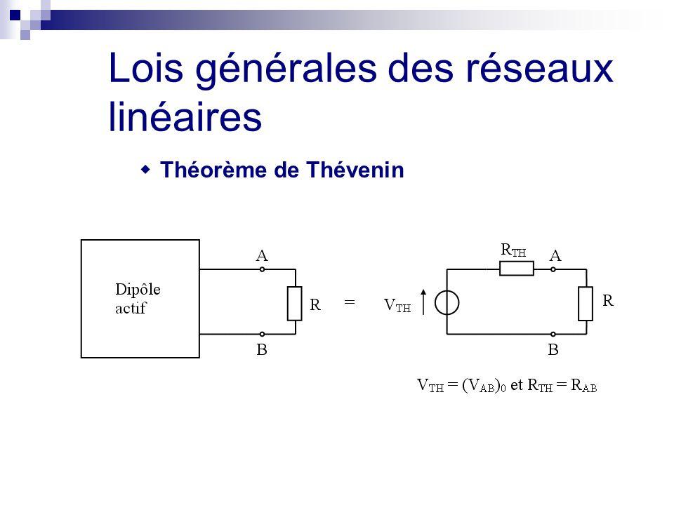 Lois générales des réseaux linéaires  Théorème de Thévenin