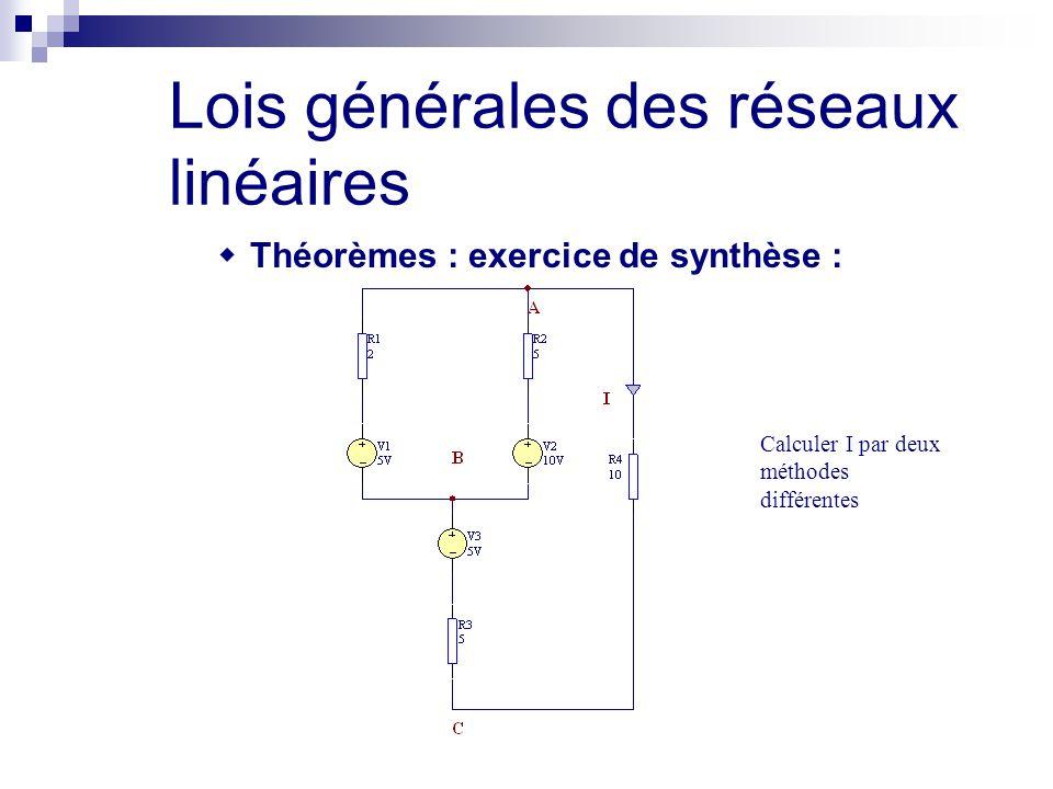 Lois générales des réseaux linéaires  Théorèmes : exercice de synthèse : Calculer I par deux méthodes différentes