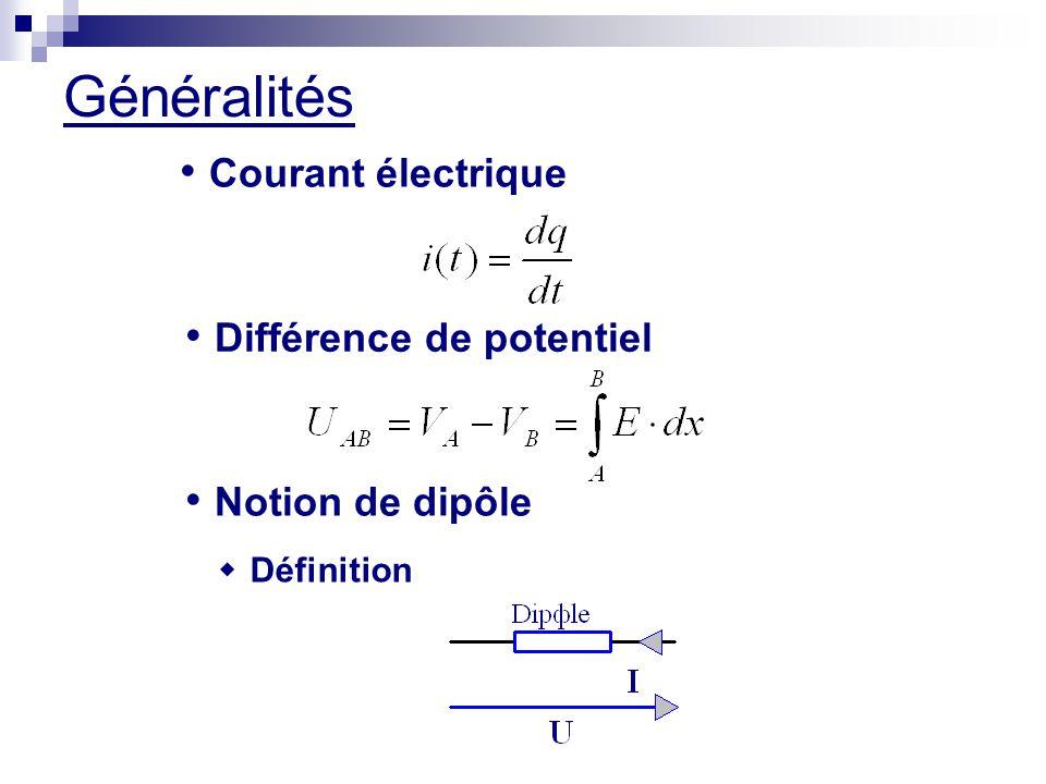 Généralités Courant électrique Différence de potentiel Notion de dipôle  Définition