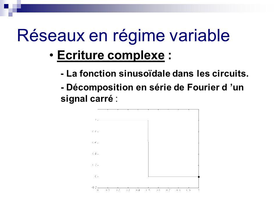 Réseaux en régime variable Ecriture complexe : - La fonction sinusoïdale dans les circuits. - Décomposition en série de Fourier d 'un signal carré :