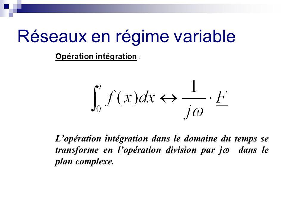 Réseaux en régime variable Opération intégration : L'opération intégration dans le domaine du temps se transforme en l'opération division par j  dans