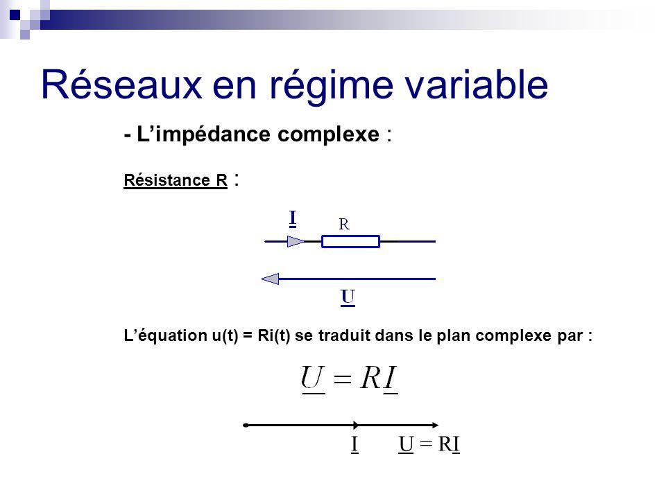 Réseaux en régime variable Résistance R : L'équation u(t) = Ri(t) se traduit dans le plan complexe par : IU = RI - L'impédance complexe :