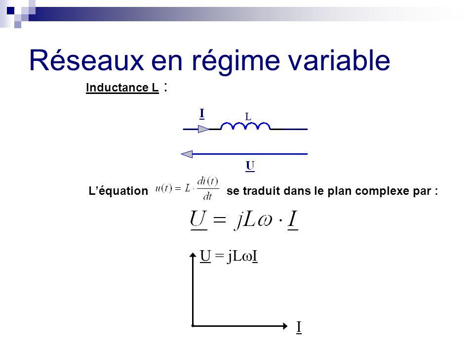 Réseaux en régime variable Inductance L : L'équation se traduit dans le plan complexe par : U = jL  I I