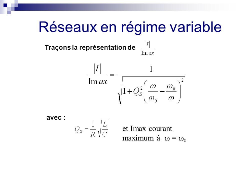 Réseaux en régime variable Traçons la représentation de avec : et Imax courant maximum à  =  0