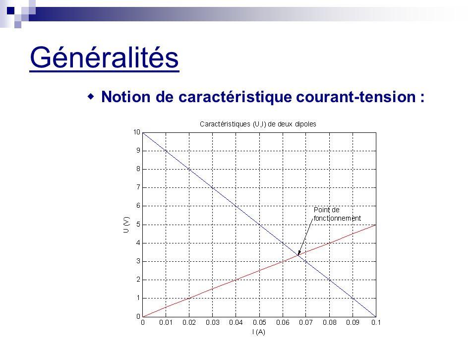 Réseaux en régime variable De manière générale : Où G est la CONDUCTANCE et B la SUSCEPTANCE qui s'expriment en Siemens.
