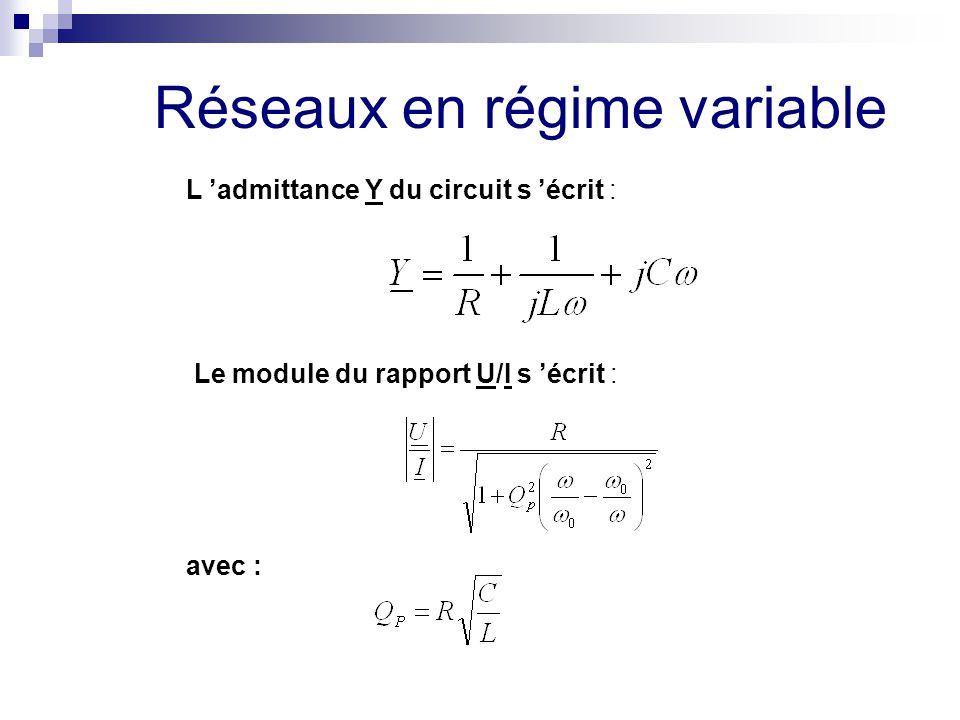 Réseaux en régime variable L 'admittance Y du circuit s 'écrit : Le module du rapport U/I s 'écrit : avec :