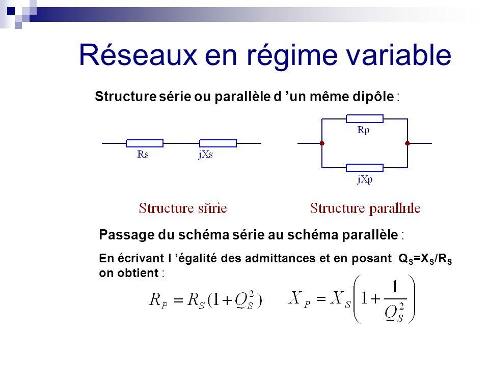 Réseaux en régime variable Structure série ou parallèle d 'un même dipôle : Passage du schéma série au schéma parallèle : En écrivant l 'égalité des a