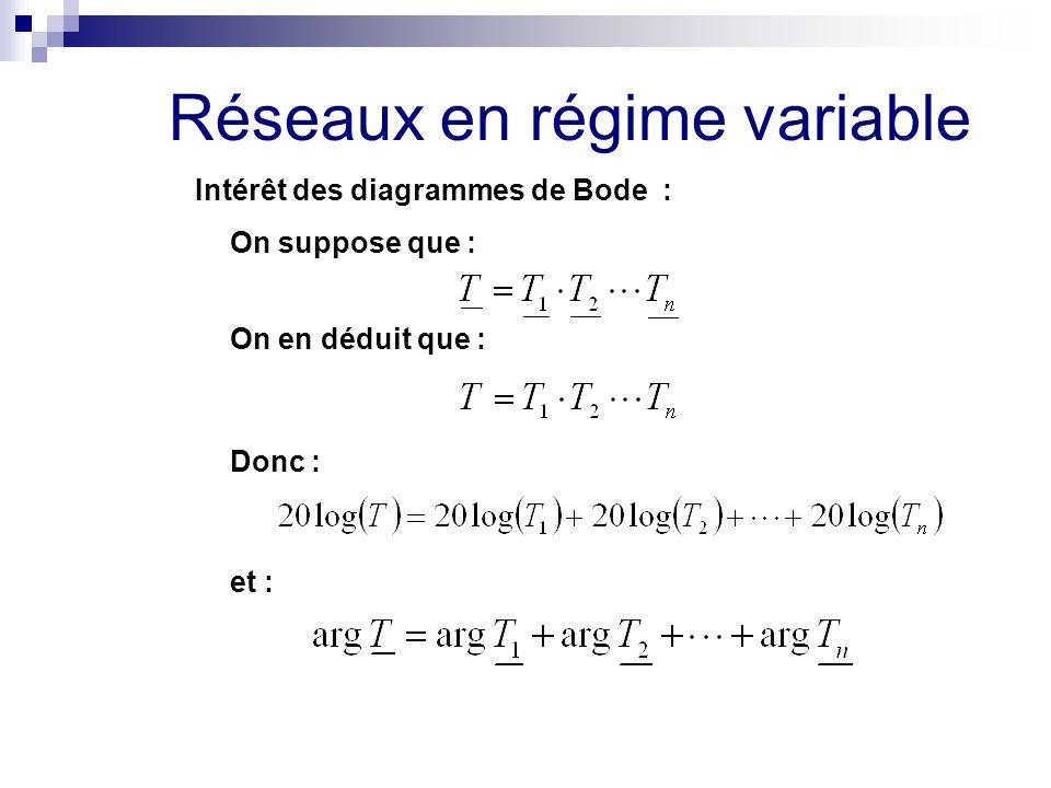 Réseaux en régime variable Intérêt des diagrammes de Bode : On suppose que : On en déduit que : Donc : et :