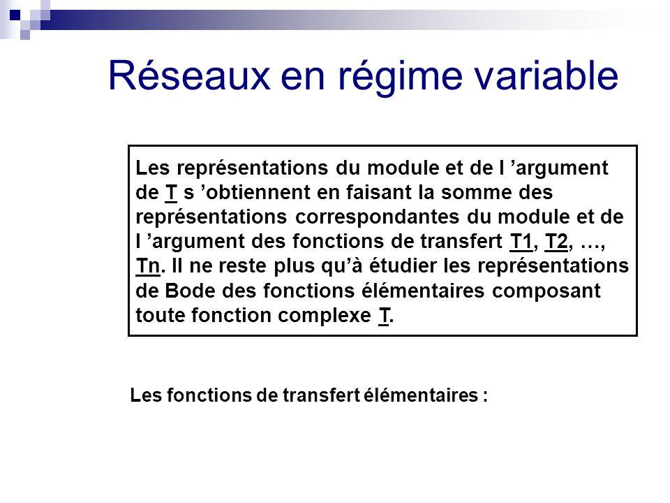 Réseaux en régime variable Les fonctions de transfert élémentaires : Les représentations du module et de l 'argument de T s 'obtiennent en faisant la