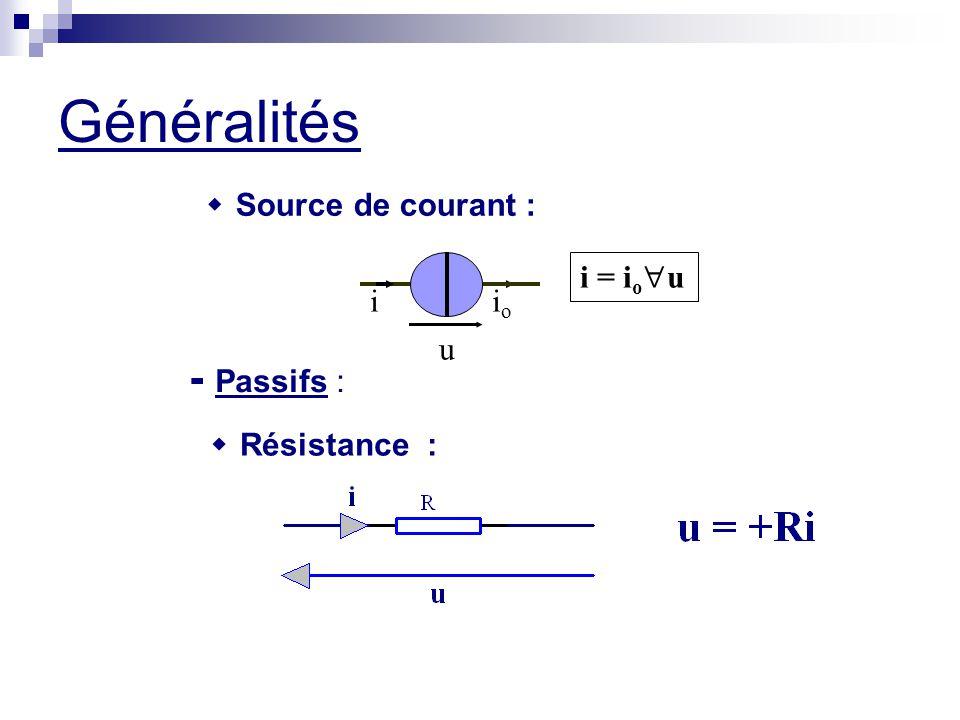Lois générales des réseaux linéaires  Théorème de Thévenin : exemple Calculer I en appliquant le théorème de Thévenin