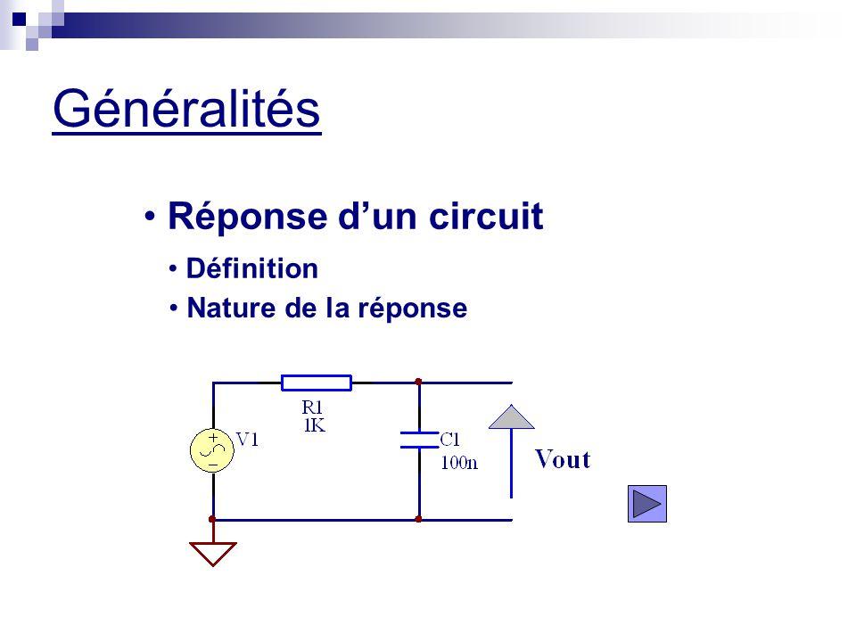Généralités Réponse d'un circuit Définition Nature de la réponse
