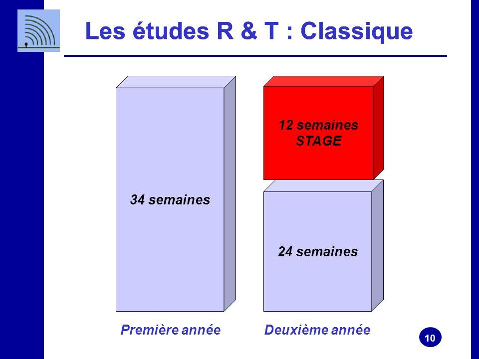 10 Les études R & T : Classique Première annéeDeuxième année 34 semaines 24 semaines 12 semaines STAGE Les études R & T : Classique
