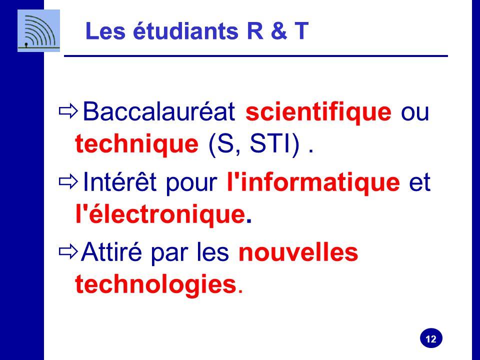 12  Baccalauréat scientifique ou technique (S, STI).  Intérêt pour l'informatique et l'électronique.  Attiré par les nouvelles technologies. Les ét
