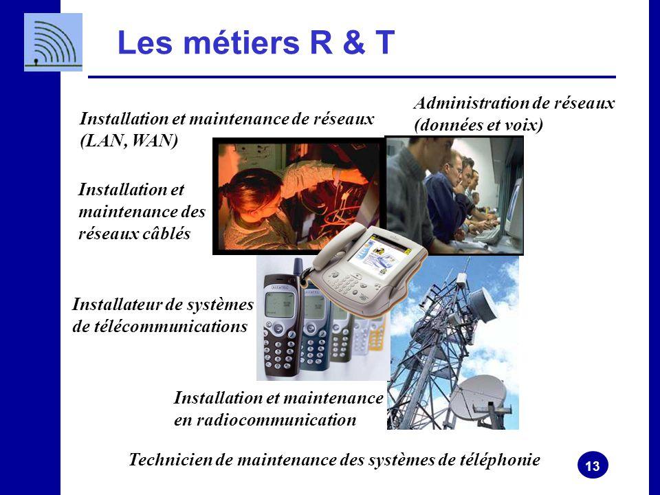13 Les métiers R & T Installation et maintenance de réseaux (LAN, WAN) Administration de réseaux (données et voix) Technicien de maintenance des systèmes de téléphonie Installation et maintenance des réseaux câblés Installateur de systèmes de télécommunications Installation et maintenance en radiocommunication