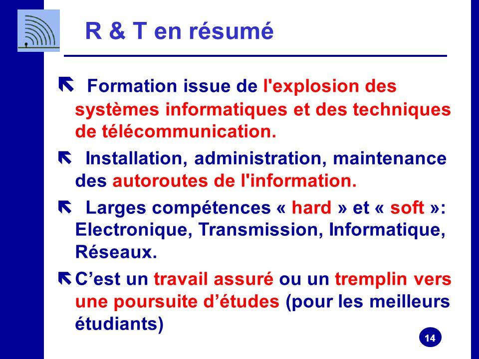 14 ë Formation issue de l'explosion des systèmes informatiques et des techniques de télécommunication. ë Installation, administration, maintenance des