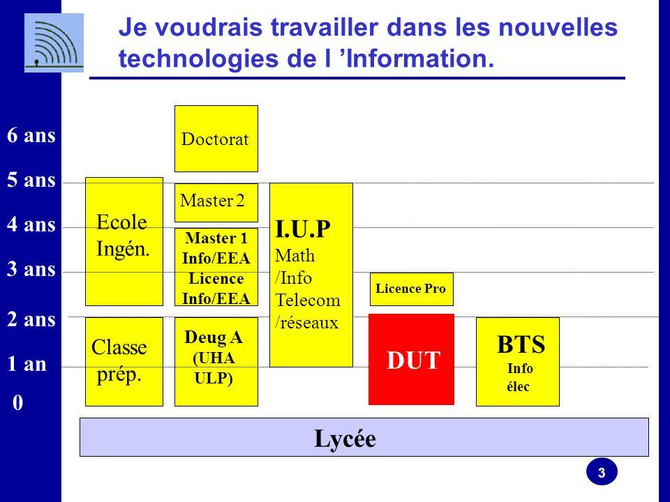 4 L'IUT de Colmar Hygiène sécurité et environnement 5 départements : Génie Biologique Carrières juridiques Techniques de commercialisation Réseaux et télécommunications  Composante de l'Université de Haute Alsace (UHA)