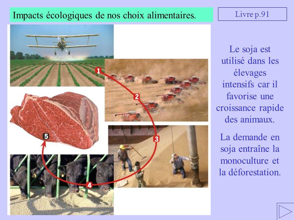 Impacts écologiques de nos choix alimentaires. Livre p.91 Le soja est utilisé dans les élevages intensifs car il favorise une croissance rapide des an