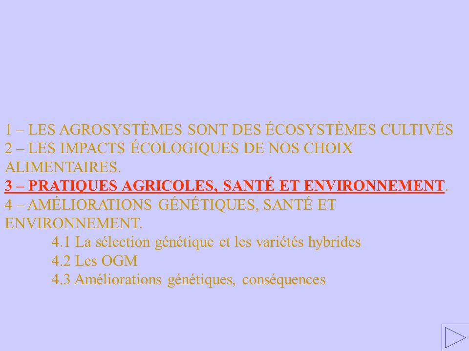 3 – PRATIQUES AGRICOLES, SANTÉ ET ENVIRONNEMENT 1 – LES AGROSYSTÈMES SONT DES ÉCOSYSTÈMES CULTIVÉS 2 – LES IMPACTS ÉCOLOGIQUES DE NOS CHOIX ALIMENTAIR