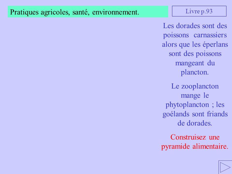 Pratiques agricoles, santé, environnement. Livre p.93 Les dorades sont des poissons carnassiers alors que les éperlans sont des poissons mangeant du p
