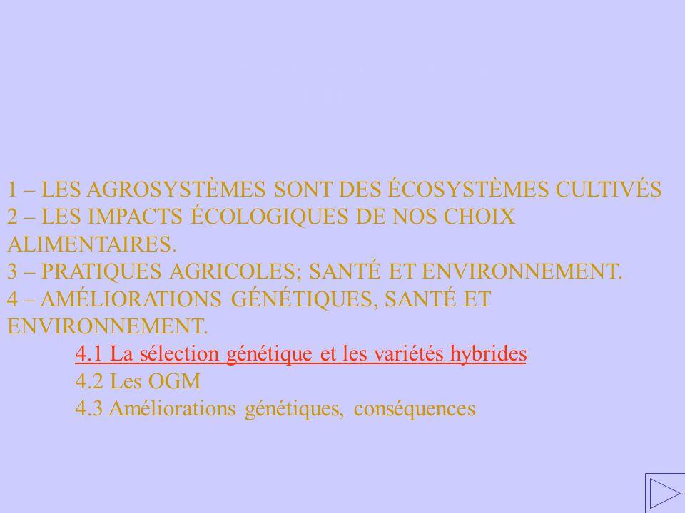 4.1 La sélection génétique et les variétés hybrides 1 – LES AGROSYSTÈMES SONT DES ÉCOSYSTÈMES CULTIVÉS 2 – LES IMPACTS ÉCOLOGIQUES DE NOS CHOIX ALIMEN