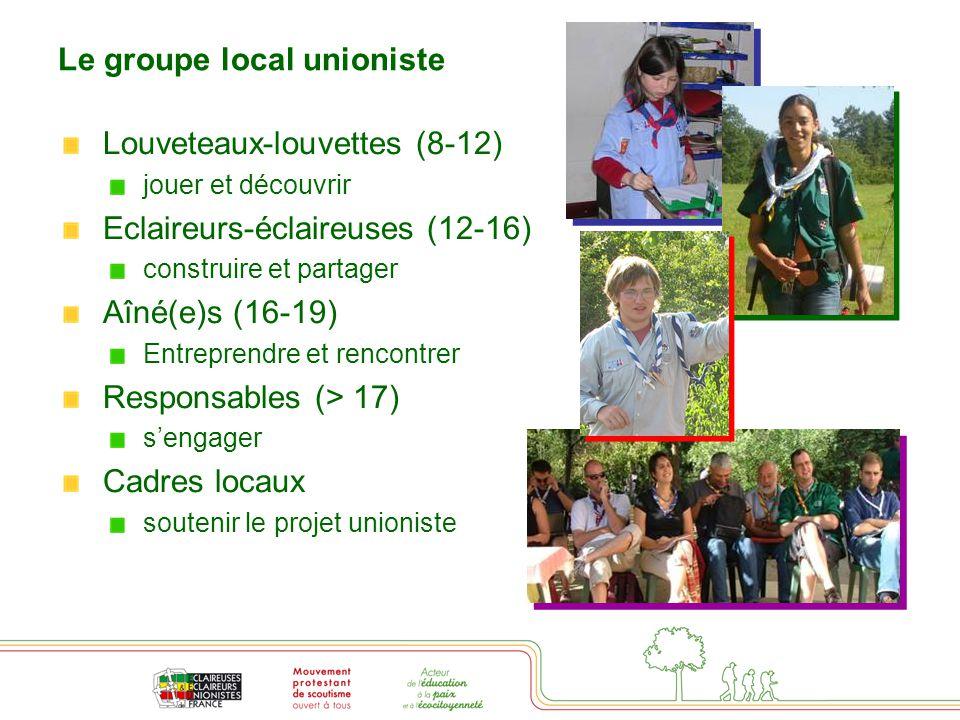 Le groupe local unioniste Louveteaux-louvettes (8-12) jouer et découvrir Eclaireurs-éclaireuses (12-16) construire et partager Aîné(e)s (16-19) Entreprendre et rencontrer Responsables (> 17) s'engager Cadres locaux soutenir le projet unioniste