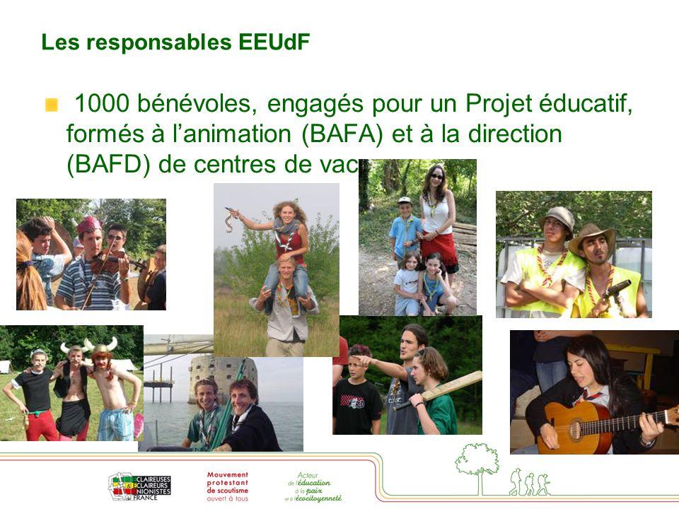 Les responsables EEUdF 1000 bénévoles, engagés pour un Projet éducatif, formés à l'animation (BAFA) et à la direction (BAFD) de centres de vacances
