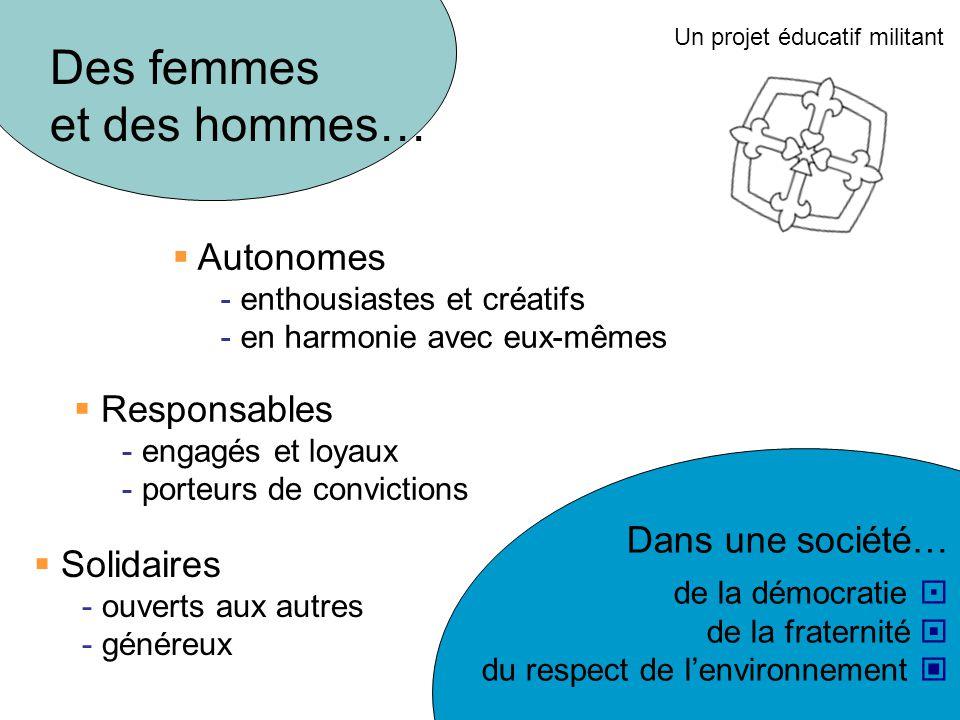  Autonomes - enthousiastes et créatifs - en harmonie avec eux-mêmes Des femmes et des hommes… Dans une société… de la démocratie  de la fraternité 