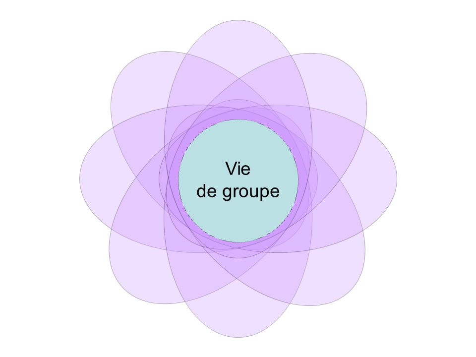 Vie de groupe