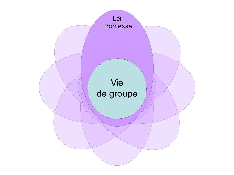 Vie de groupe Loi Promesse