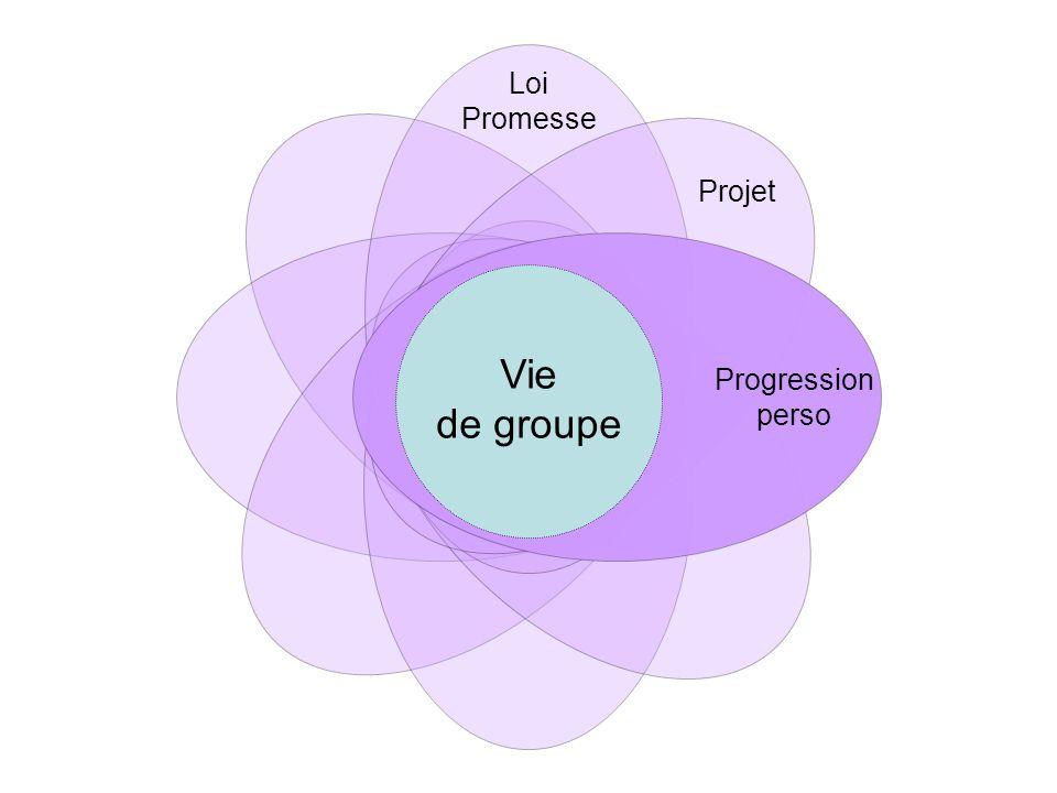 Vie de groupe Loi Promesse Progression perso Projet