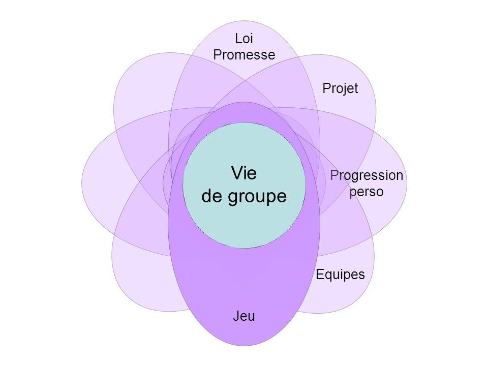 Progression perso Vie de groupe Loi Promesse Projet Equipes Jeu