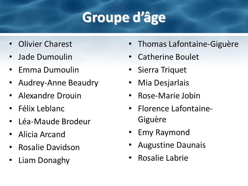 Nominés: – Léa-Maude Brodeur – Rose-Marie Jobin – Félix Leblanc