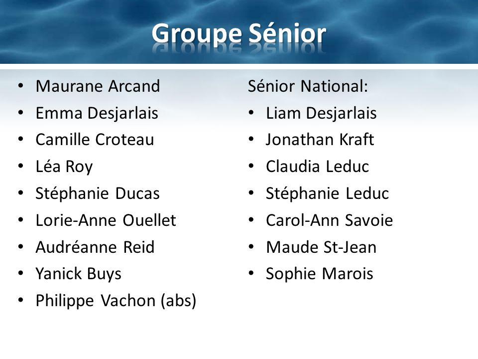 Par Valérie Laforge Championnat par équipe Section 3 Sherbrooke 2013